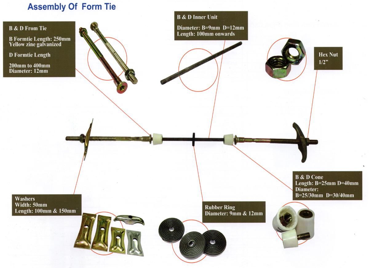 form tie system 3 shape rib washer flat rib washer