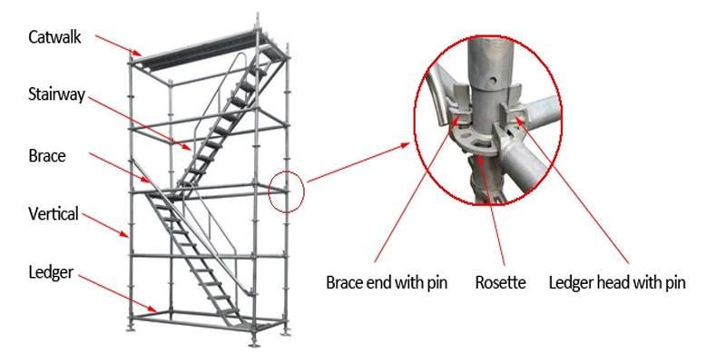 Ringlock Scaffolding Ledger End Brace End and Rosette