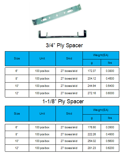 Formwork Accessories Ply Spacer