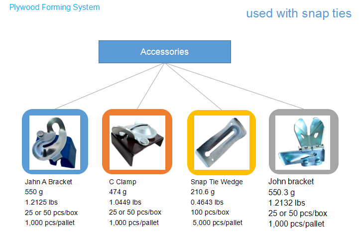 Formwork accessories John Bracket