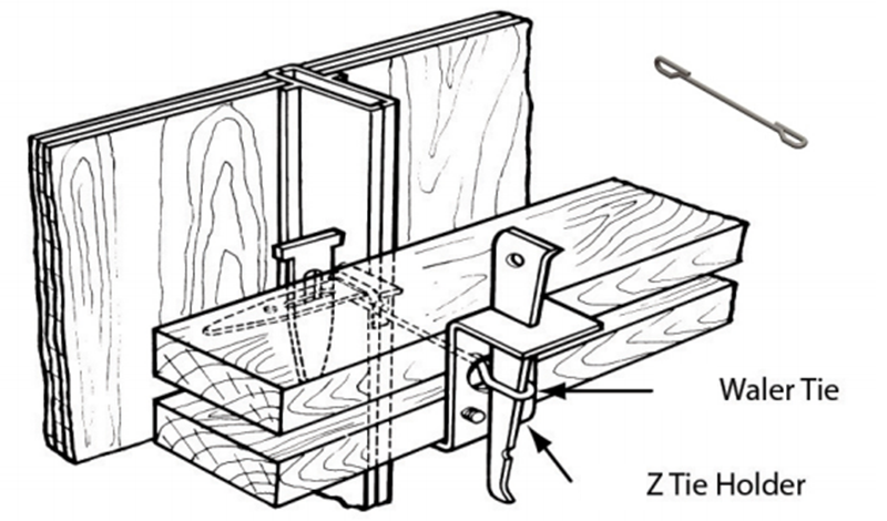 Concrete Forming System  Waler Tie Snap Tie