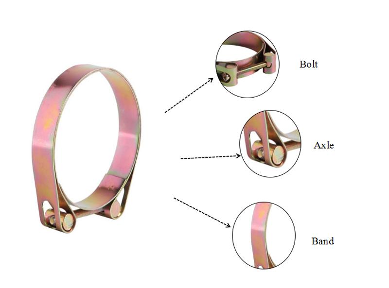 Single Bolt Double Band Hose Clamp
