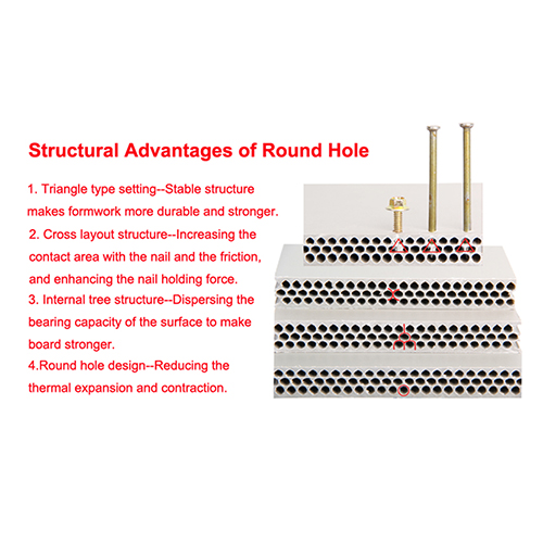 September Hot Sale New PP Hollow Plastic Formwork Board